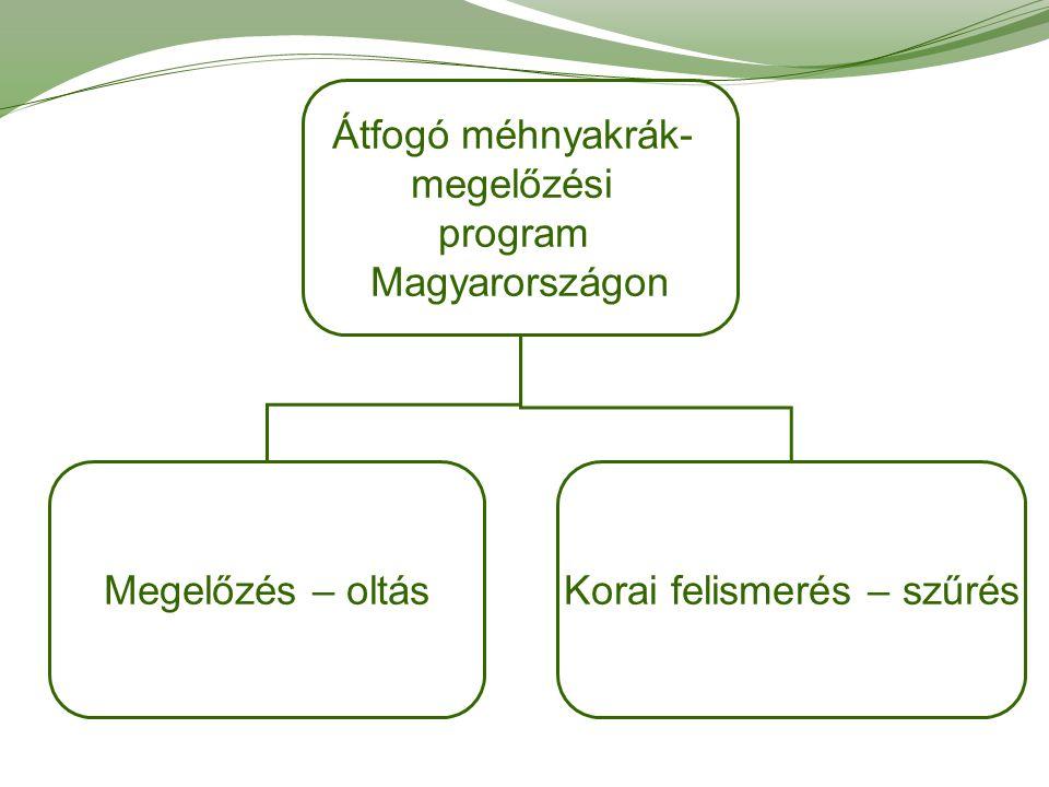 Átfogó méhnyakrák- megelőzési program Magyarországon Megelőzés – oltásKorai felismerés – szűrés