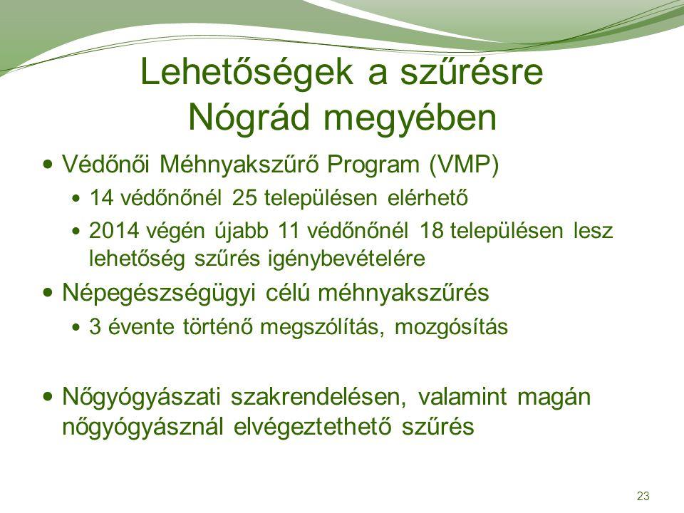 Lehetőségek a szűrésre Nógrád megyében Védőnői Méhnyakszűrő Program (VMP) 14 védőnőnél 25 településen elérhető 2014 végén újabb 11 védőnőnél 18 telepü