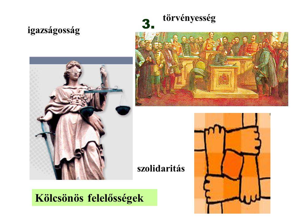 szolidaritás 3. Kölcsönös felelősségek igazságosság törvényesség
