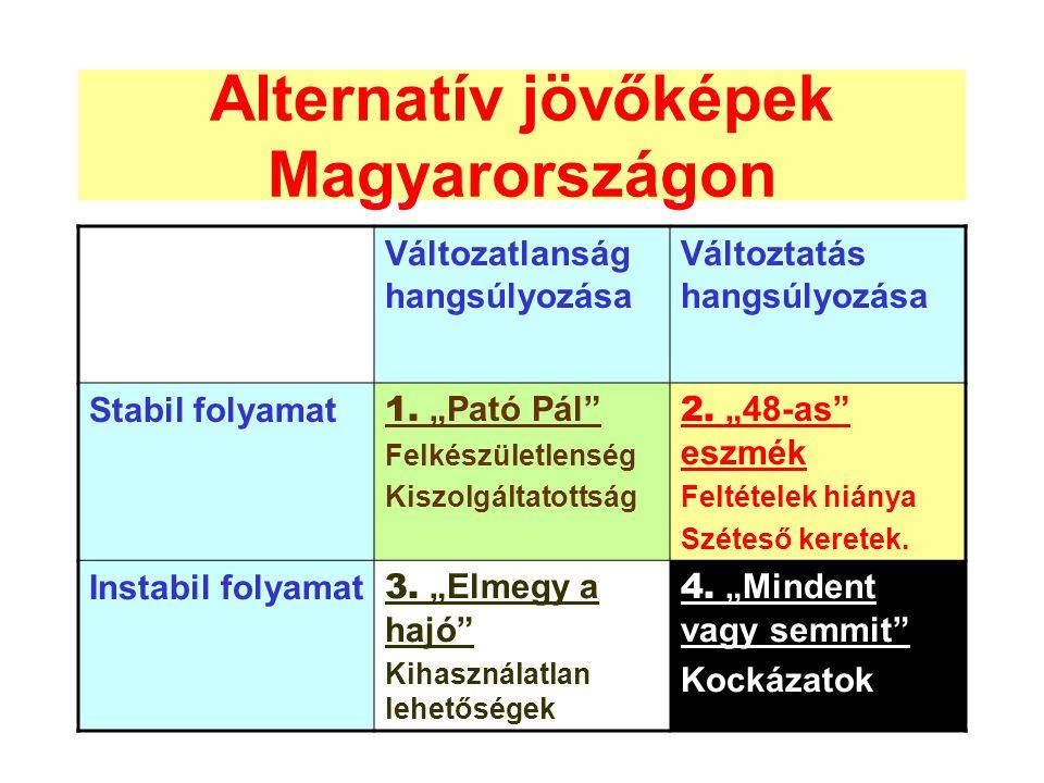 Alternatív jövőképek Magyarországon Változatlanság hangsúlyozása Változtatás hangsúlyozása Stabil folyamat 1.