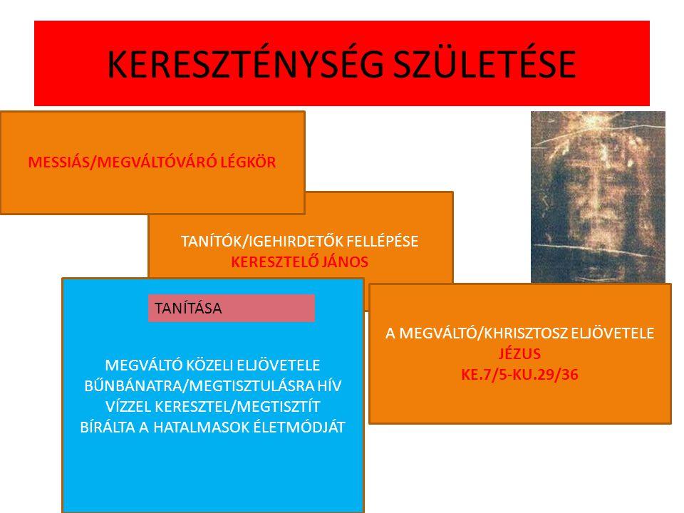 KERESZTÉNYSÉG SZÜLETÉSE TANÍTÓK/IGEHIRDETŐK FELLÉPÉSE KERESZTELŐ JÁNOS MESSIÁS/MEGVÁLTÓVÁRÓ LÉGKÖR A MEGVÁLTÓ/KHRISZTOSZ ELJÖVETELE JÉZUS KE.7/5-KU.29/36 MEGVÁLTÓ KÖZELI ELJÖVETELE BŰNBÁNATRA/MEGTISZTULÁSRA HÍV VÍZZEL KERESZTEL/MEGTISZTÍT BÍRÁLTA A HATALMASOK ÉLETMÓDJÁT TANÍTÁSA