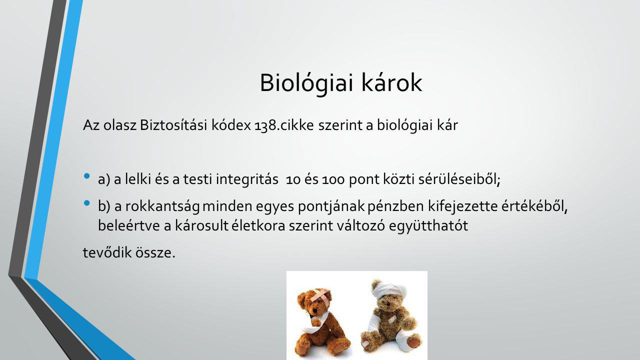 Biológiai károk Az olasz Biztosítási kódex 138.cikke szerint a biológiai kár a) a lelki és a testi integritás 10 és 100 pont közti sérüléseiből; b) a