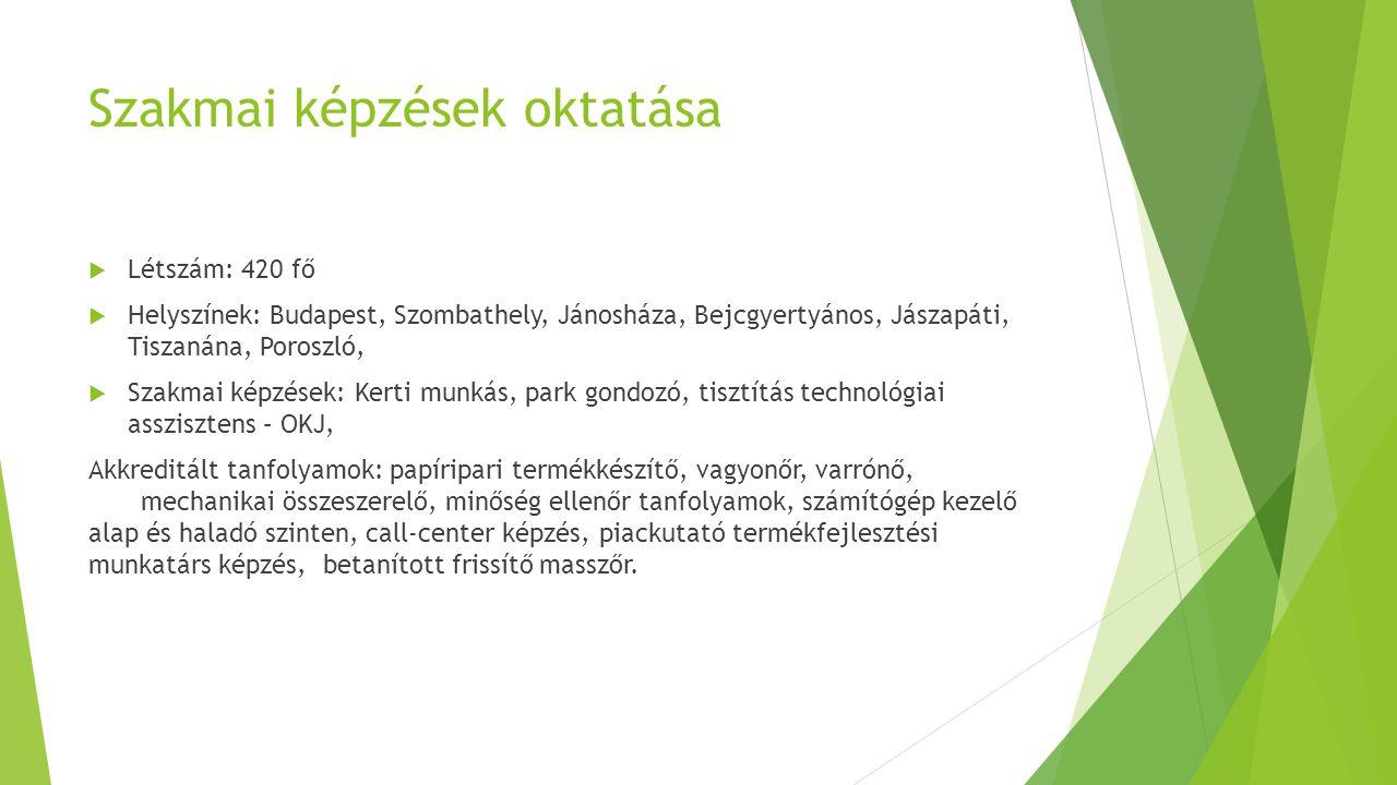 Szakmai képzések oktatása  Létszám: 420 fő  Helyszínek: Budapest, Szombathely, Jánosháza, Bejcgyertyános, Jászapáti, Tiszanána, Poroszló,  Szakmai