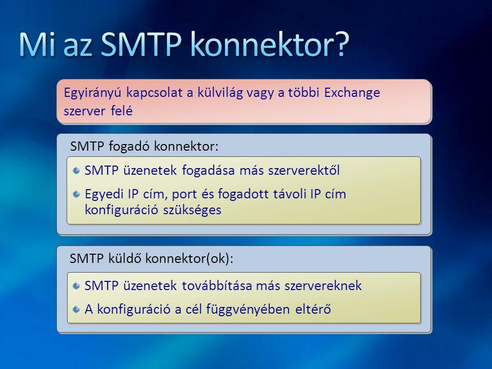 Egyirányú kapcsolat a külvilág vagy a többi Exchange szerver felé SMTP fogadó konnektor: SMTP üzenetek fogadása más szerverektől Egyedi IP cím, port és fogadott távoli IP cím konfiguráció szükséges SMTP üzenetek fogadása más szerverektől Egyedi IP cím, port és fogadott távoli IP cím konfiguráció szükséges SMTP küldő konnektor(ok): SMTP üzenetek továbbítása más szervereknek A konfiguráció a cél függvényében eltérő SMTP üzenetek továbbítása más szervereknek A konfiguráció a cél függvényében eltérő