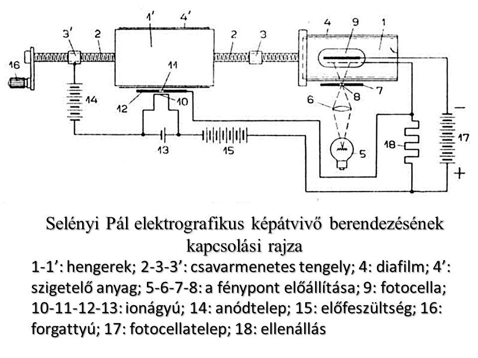 Selényi Pál elektrografikus képátvivő berendezésének kapcsolási rajza 1-1': hengerek; 2-3-3': csavarmenetes tengely; 4: diafilm; 4': szigetelő anyag; 5-6-7-8: a fénypont előállítása; 9: fotocella; 10-11-12-13: ionágyú; 14: anódtelep; 15: előfeszültség; 16: forgattyú; 17: fotocellatelep; 18: ellenállás
