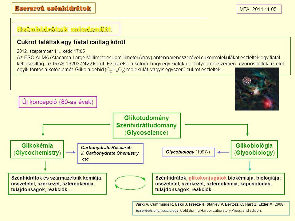 Glikobiológia (Glycobiology) Glikokémia (Glycochemistry) Glikotudomány Szénhidráttudomány (Glycoscience) Szénhidrátok és származékaik kémiája: összetétel, szerkezet, sztereokémia, tulajdonságok, reakciók… Szénhidrátok, glikokonjugátok biokémiája, biológiája: összetétel, szerkezet, sztereokémia, kapcsolódás, tulajdonságok, reakciók… Új koncepció (80-as évek) Varki A, Cummings R, Esko J, Freeze H, Stanley P, Bertozzi C, Hart G, Etzler M (2008).