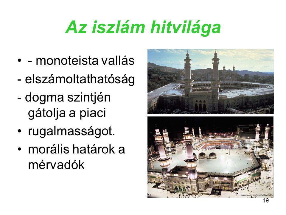 19 Az iszlám hitvilága - monoteista vallás - elszámoltathatóság - dogma szintjén gátolja a piaci rugalmasságot.