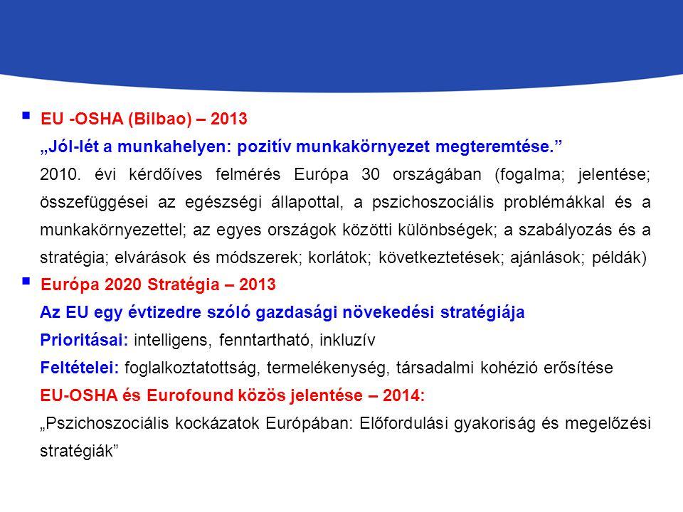 """ EU -OSHA (Bilbao) – 2013 """"Jól-lét a munkahelyen: pozitív munkakörnyezet megteremtése."""" 2010. évi kérdőíves felmérés Európa 30 országában (fogalma; j"""