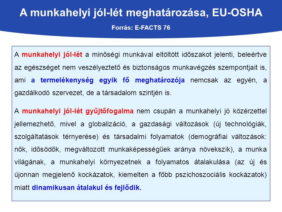 A munkahelyi jól-lét meghatározása, EU-OSHA Forrás: E-FACTS 76 A munkahelyi jól-lét a minőségi munkával eltöltött időszakot jelenti, beleértve az egés