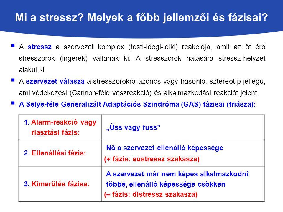 """Mi a stressz? Melyek a főbb jellemzői és fázisai? 1. Alarm-reakció vagy riasztási fázis: """"Üss vagy fuss"""" 2. Ellenállási fázis: Nő a szervezet ellenáll"""