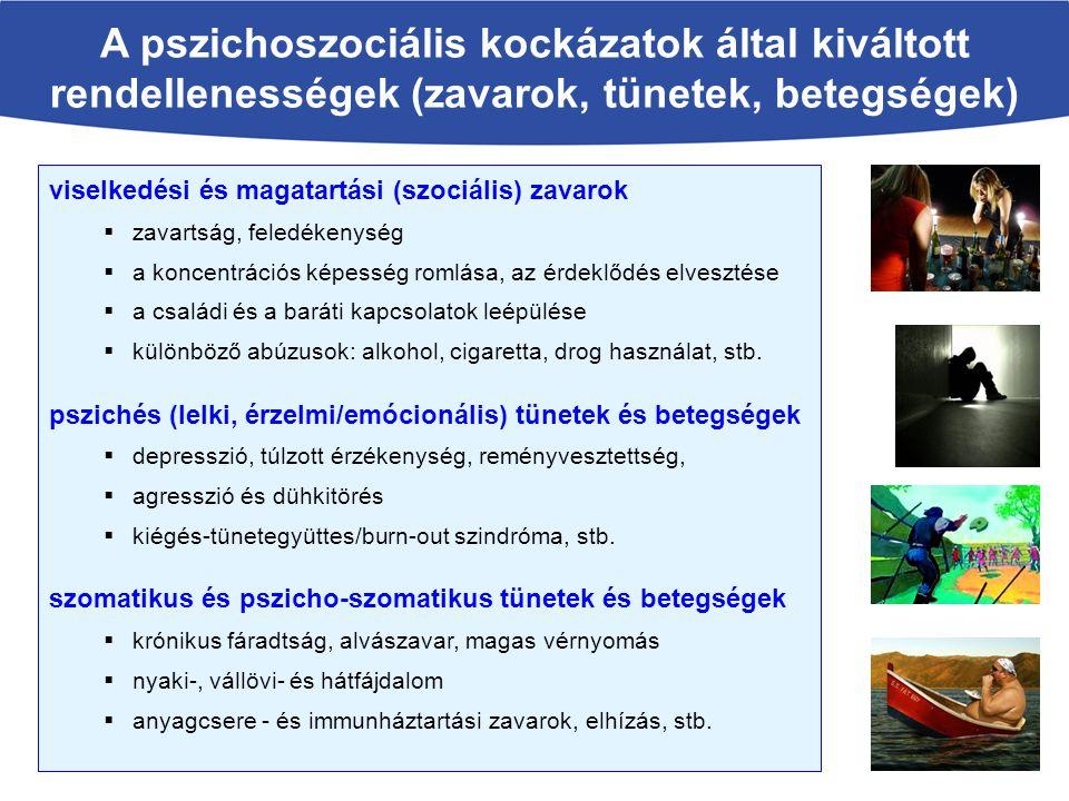 A pszichoszociális kockázatok által kiváltott rendellenességek (zavarok, tünetek, betegségek) viselkedési és magatartási (szociális) zavarok  zavarts