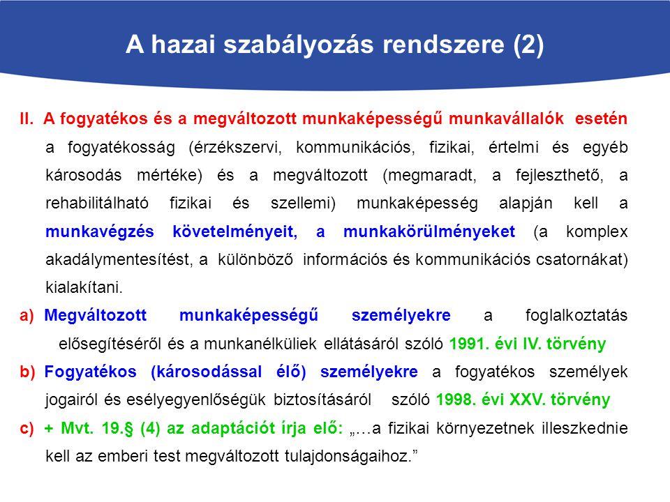 A hazai szabályozás rendszere (2) II.