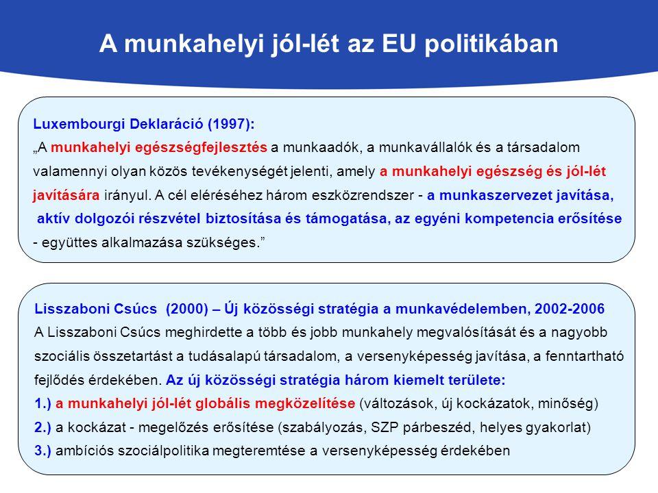 """A munkahelyi jól-lét az EU politikában Luxembourgi Deklaráció (1997): """"A munkahelyi egészségfejlesztés a munkaadók, a munkavállalók és a társadalom valamennyi olyan közös tevékenységét jelenti, amely a munkahelyi egészség és jól-lét javítására irányul."""