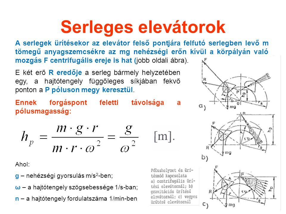 Serleges elevátorok A serlegek ürítésekor az elevátor felső pontjára felfutó serlegben levő m tömegű anyagszemcsékre az mg nehézségi erőn kívül a körpályán való mozgás F centrifugális ereje is hat (jobb oldali ábra).