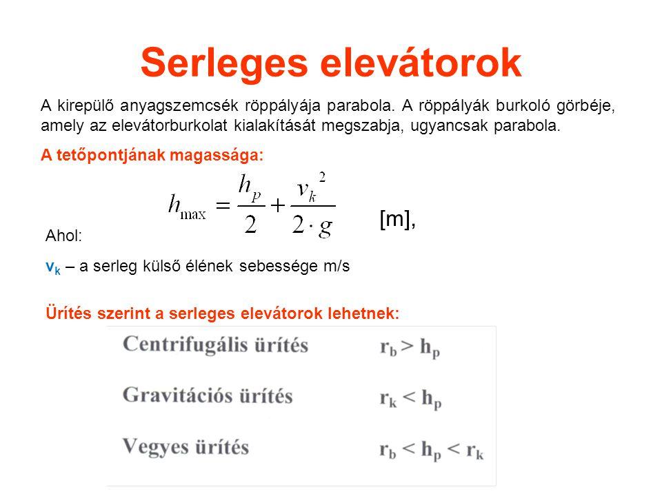 Serleges elevátorok A kirepülő anyagszemcsék röppályája parabola. A röppályák burkoló görbéje, amely az elevátorburkolat kialakítását megszabja, ugyan