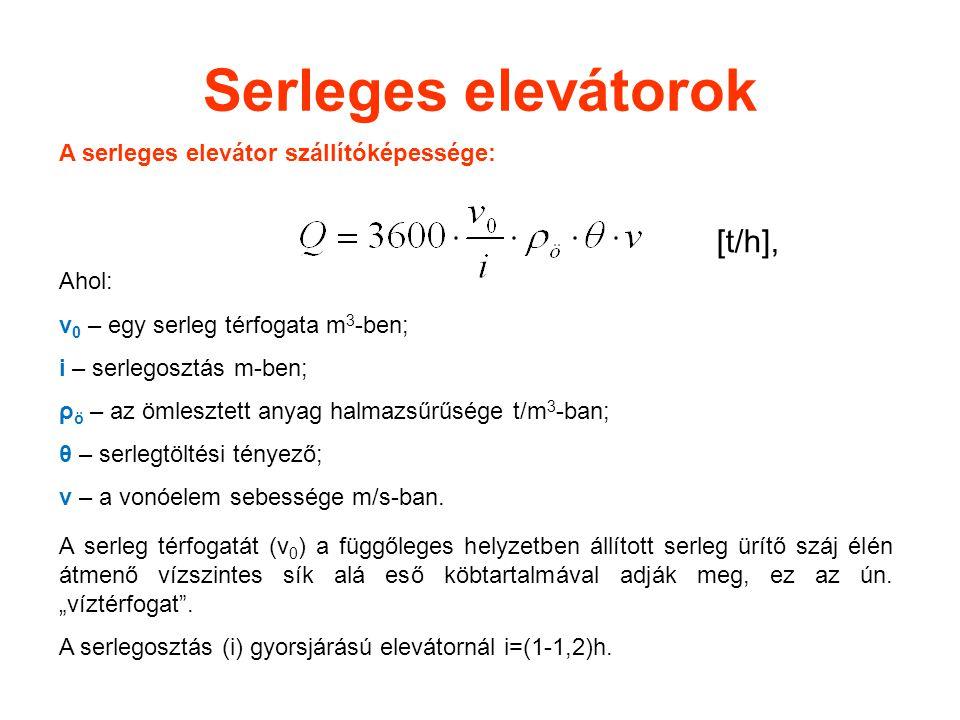 A serleges elevátor szállítóképessége: Ahol: v 0 – egy serleg térfogata m 3 -ben; i – serlegosztás m-ben; ρ ö – az ömlesztett anyag halmazsűrűsége t/m 3 -ban; θ – serlegtöltési tényező; v – a vonóelem sebessége m/s-ban.