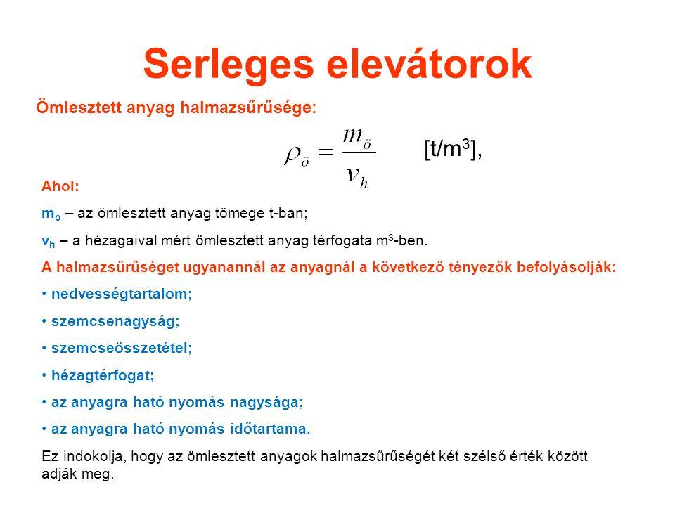 Serleges elevátorok Ömlesztett anyag halmazsűrűsége: [t/m 3 ], Ahol: m ö – az ömlesztett anyag tömege t-ban; v h – a hézagaival mért ömlesztett anyag térfogata m 3 -ben.