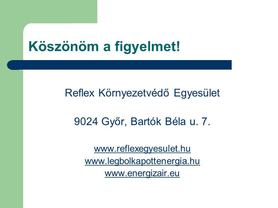 Köszönöm a figyelmet! Reflex Környezetvédő Egyesület 9024 Győr, Bartók Béla u. 7. www.reflexegyesulet.hu www.legbolkapottenergia.hu www.energizair.eu