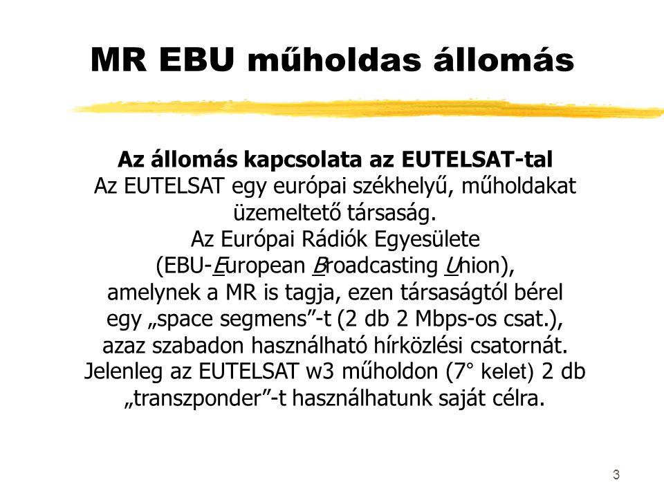 3 MR EBU műholdas állomás Az állomás kapcsolata az EUTELSAT-tal Az EUTELSAT egy európai székhelyű, műholdakat üzemeltető társaság. Az Európai Rádiók E