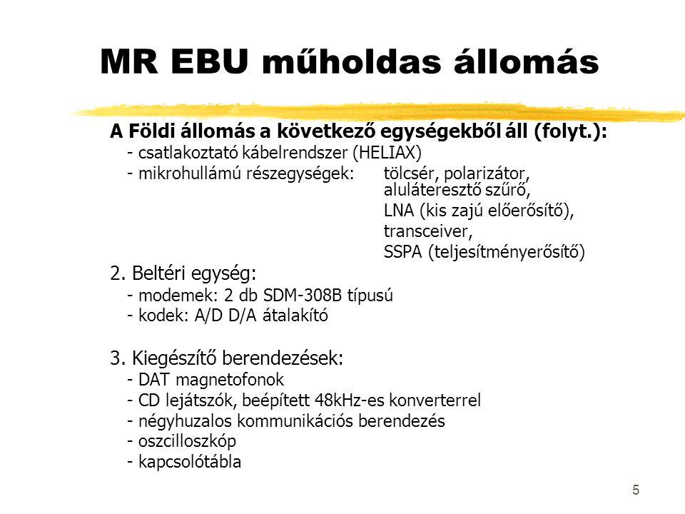 5 A Földi állomás a következő egységekből áll (folyt.): - csatlakoztató kábelrendszer (HELIAX) - mikrohullámú részegységek:tölcsér, polarizátor, alulá