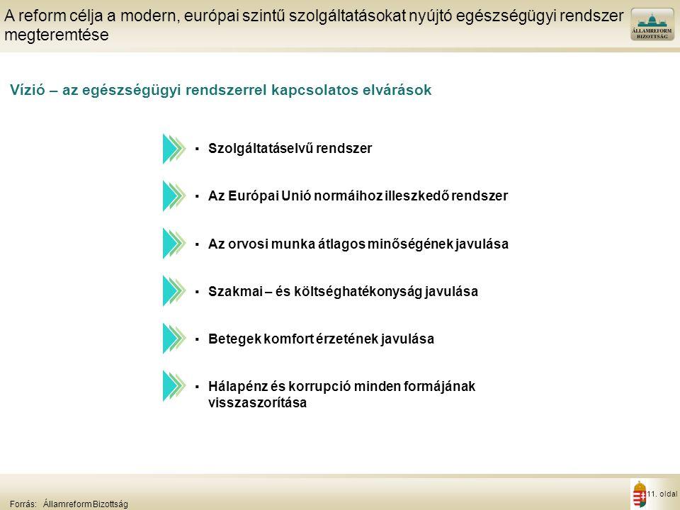11. oldal Vízió – az egészségügyi rendszerrel kapcsolatos elvárások A reform célja a modern, európai szintű szolgáltatásokat nyújtó egészségügyi rends