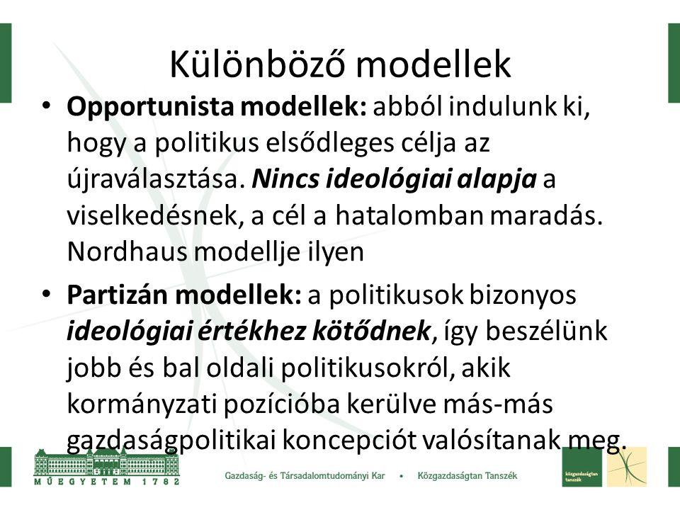 Különböző modellek Opportunista modellek: abból indulunk ki, hogy a politikus elsődleges célja az újraválasztása.