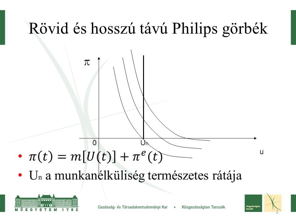 2 Rövid és hosszú távú Philips görbék u 0 U n
