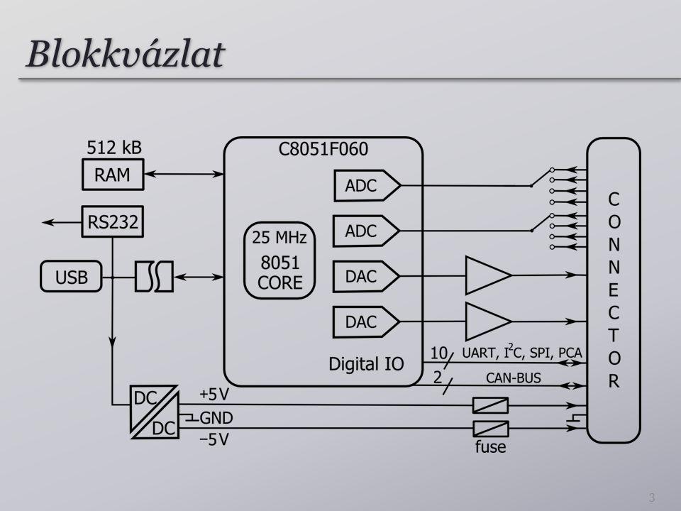 MA-DAQ – SUBD-37 csatlakozó LábMegnevezés 1CAN-L (CAN-bus) 2DAC-1 (Analogue output) 3DAC-2 (Analogue output) 4Conversion start (Input) 5IN-0 (Analogue input – ch A) 6IN-1 (Analogue input – ch A) 7IN-2 (Analogue input – ch A) 8IN-3 (Analogue input – default ch A) 9IN-4 (Analogue input – ch B) 10IN-5 (Analogue input – ch B) LábMegnevezés 11IN-6 (Analogue input – ch B) 12IN-7 (Analogue input – default ch B) 13PCA-0 (Digital I/O) 14TX1 (Digital I/O) 15 SDA (Digital I/O) 16MOSI (Digital I/O) 17SCK (Digital I/O) 18GND 19+5 V (Power supply output) 4
