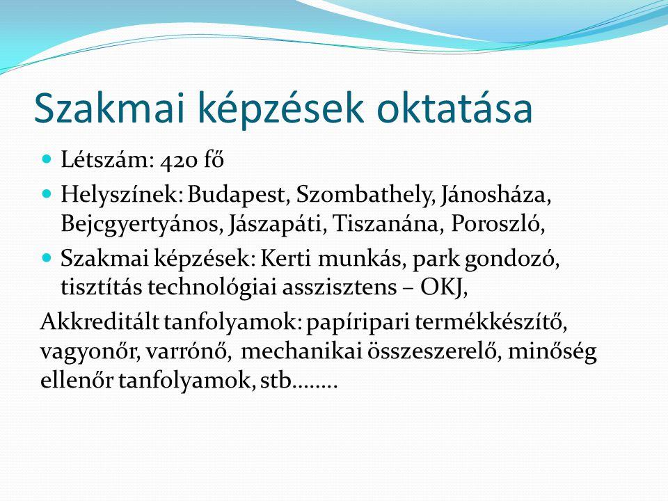 Szakmai képzések oktatása Létszám: 420 fő Helyszínek: Budapest, Szombathely, Jánosháza, Bejcgyertyános, Jászapáti, Tiszanána, Poroszló, Szakmai képzés