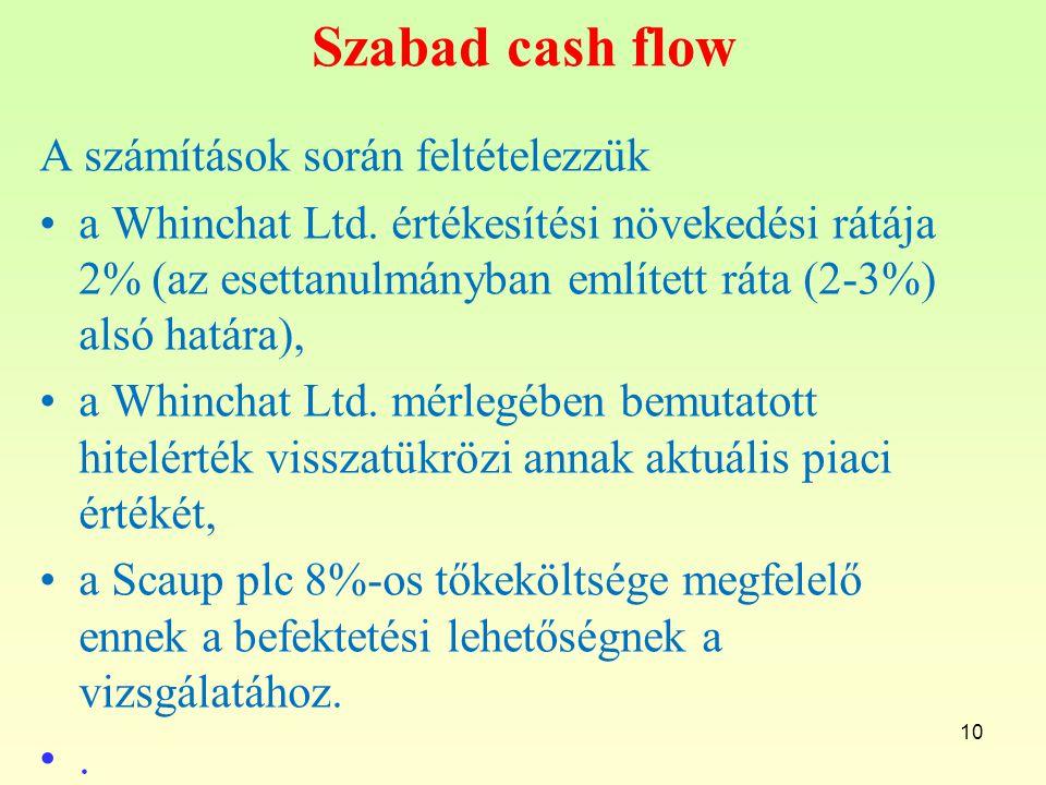 Szabad cash flow A számítások során feltételezzük a Whinchat Ltd.