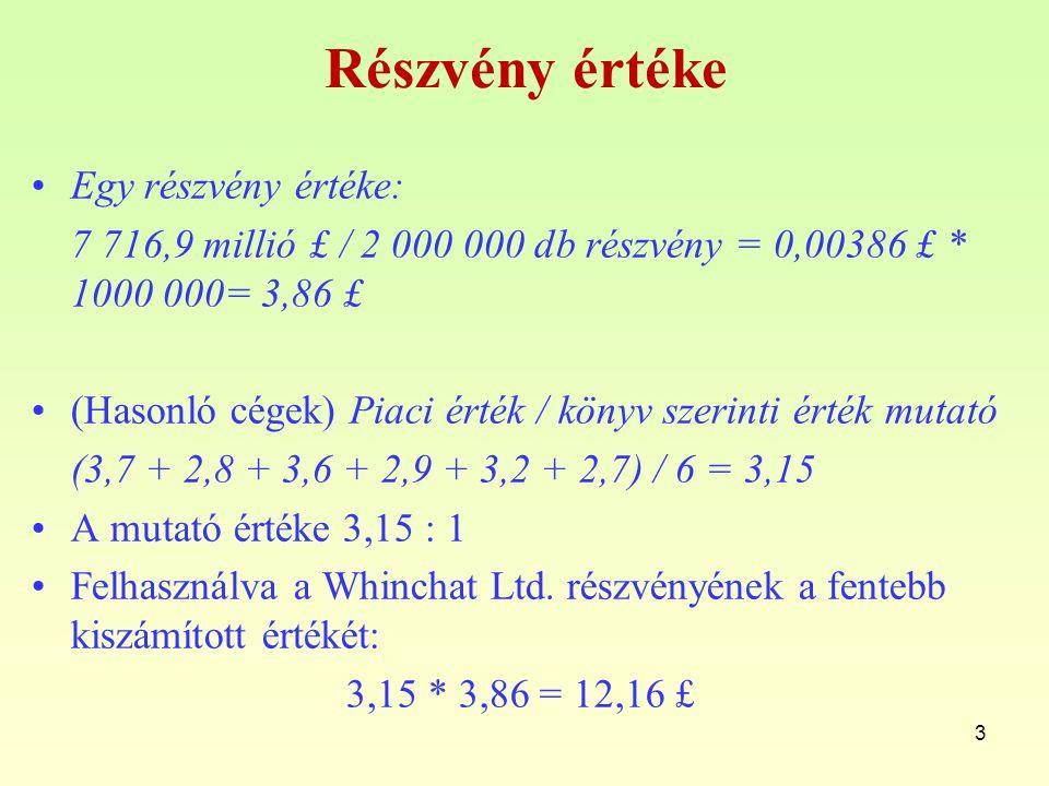 Részvény értéke Egy részvény értéke: 7 716,9 millió £ / 2 000 000 db részvény = 0,00386 £ * 1000 000= 3,86 £ (Hasonló cégek) Piaci érték / könyv szerinti érték mutató (3,7 + 2,8 + 3,6 + 2,9 + 3,2 + 2,7) / 6 = 3,15 A mutató értéke 3,15 : 1 Felhasználva a Whinchat Ltd.