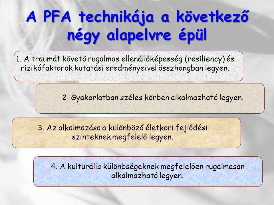 A PFA technikája a következő négy alapelvre épül 1. A traumát követő rugalmas ellenállóképesség (resiliency) és rizikófaktorok kutatási eredményeivel