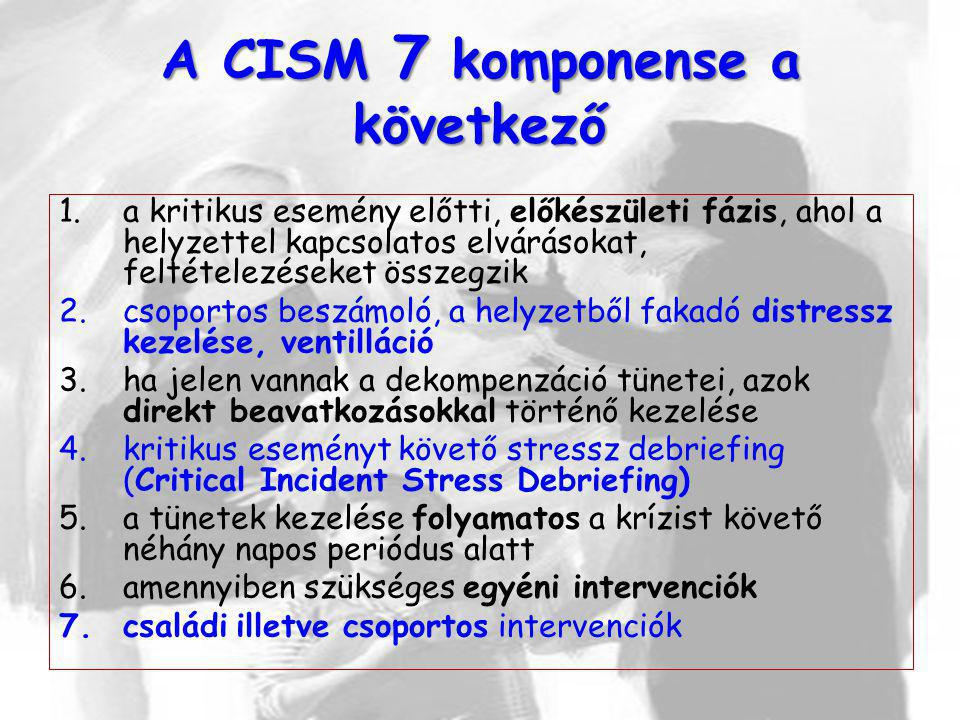 A CISM 7 komponense a következő 1.a kritikus esemény előtti, előkészületi fázis, ahol a helyzettel kapcsolatos elvárásokat, feltételezéseket összegzik