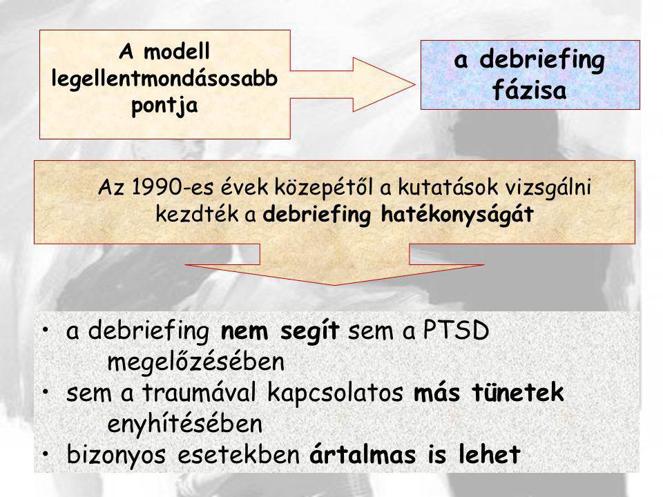 Az 1990-es évek közepétől a kutatások vizsgálni kezdték a debriefing hatékonyságát A modell legellentmondásosabb pontja a debriefing fázisa a debriefi
