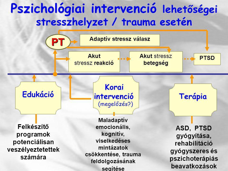 Pszichológiai intervenció lehetőségei stresszhelyzet / trauma esetén PT Adaptív stressz válasz Akut stressz reakció PTSD Edukáció Korai intervenció (m