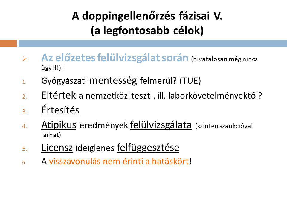 A doppingellenőrzés fázisai V.
