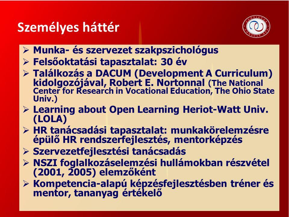 Személyes háttér  Munka- és szervezet szakpszichológus  Felsőoktatási tapasztalat: 30 év  Találkozás a DACUM (Development A Curriculum) kidolgozójá