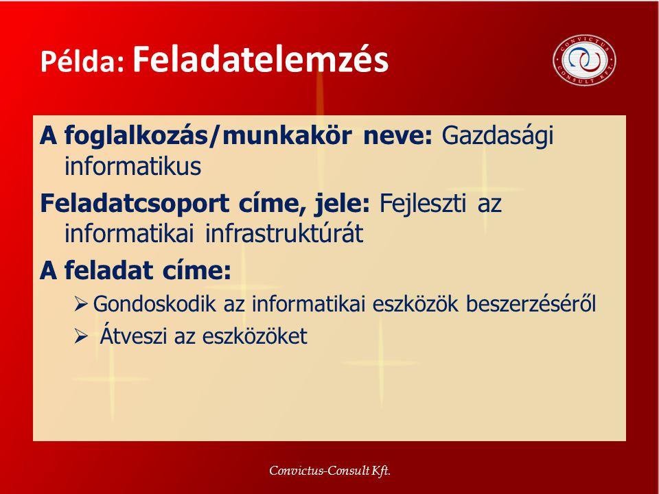 Példa: Feladatelemzés Convictus-Consult Kft. 8 A foglalkozás/munkakör neve: Gazdasági informatikus Feladatcsoport címe, jele: Fejleszti az informatika