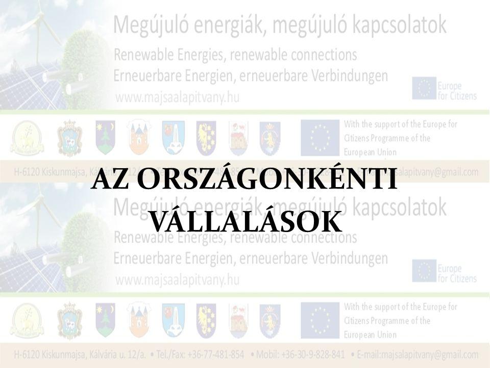 A gyergyószentmiklósi látogatások helyszínei Biomassza fűtőmű megtekintése (E-STAR) Szélmérési helyszín megtekintése a Pongrácz tetőn