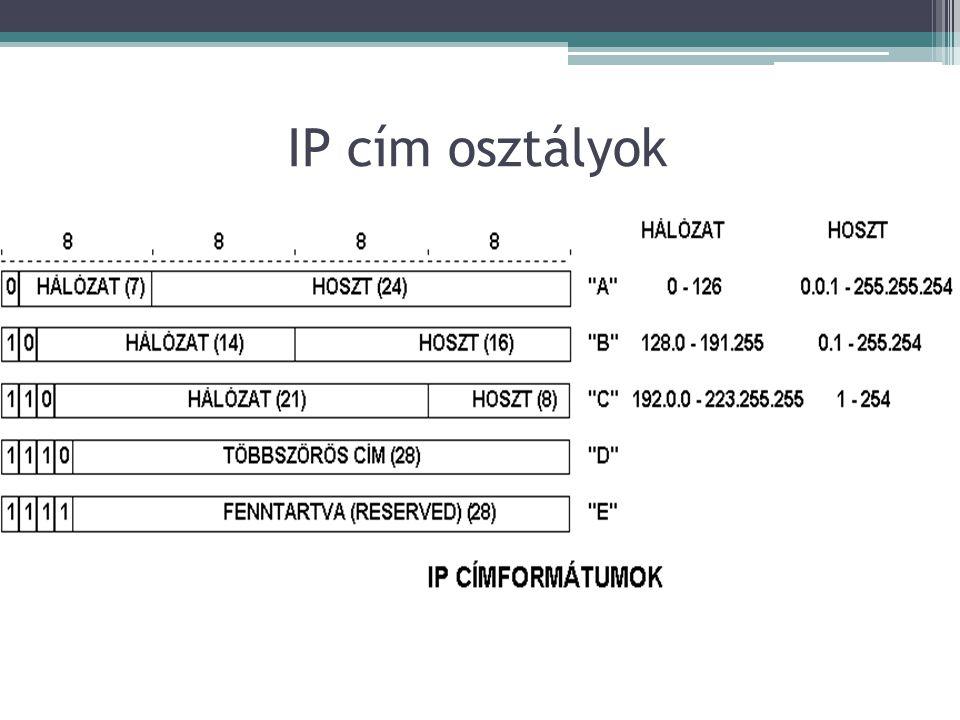 IP cím osztályok