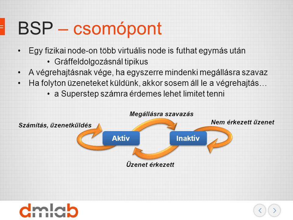 BSP – csomópont Egy fizikai node-on több virtuális node is futhat egymás után Gráffeldolgozásnál tipikus A végrehajtásnak vége, ha egyszerre mindenki