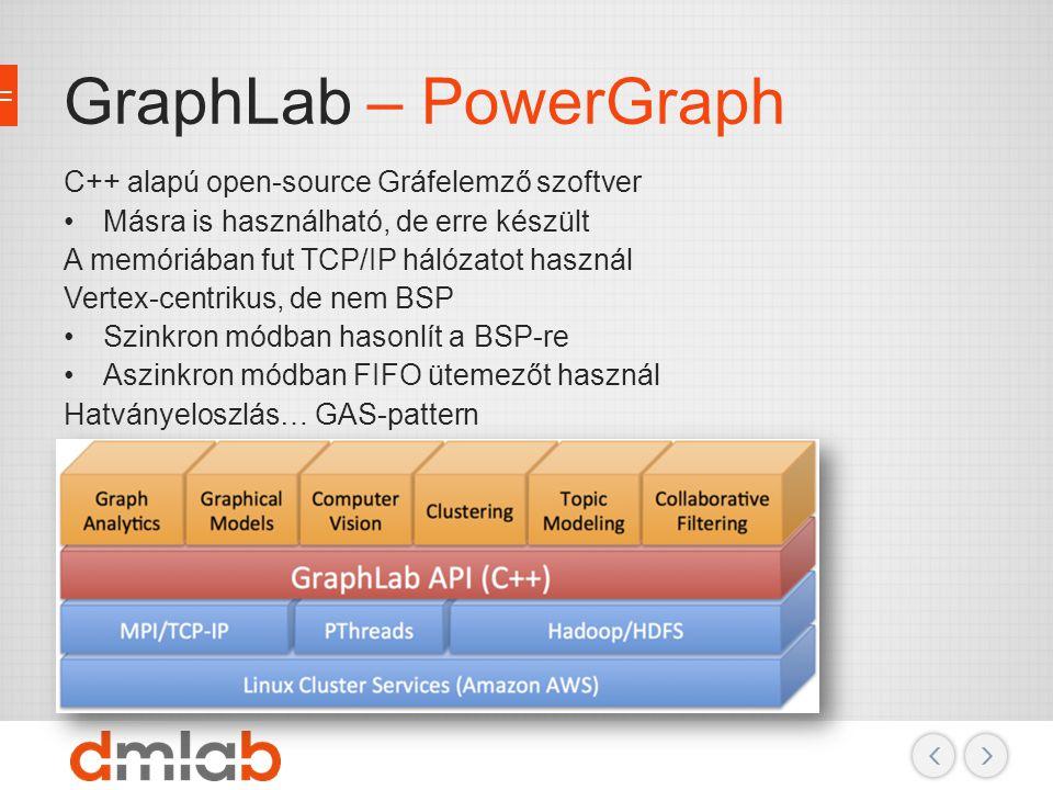 GraphLab – PowerGraph C++ alapú open-source Gráfelemző szoftver Másra is használható, de erre készült A memóriában fut TCP/IP hálózatot használ Vertex
