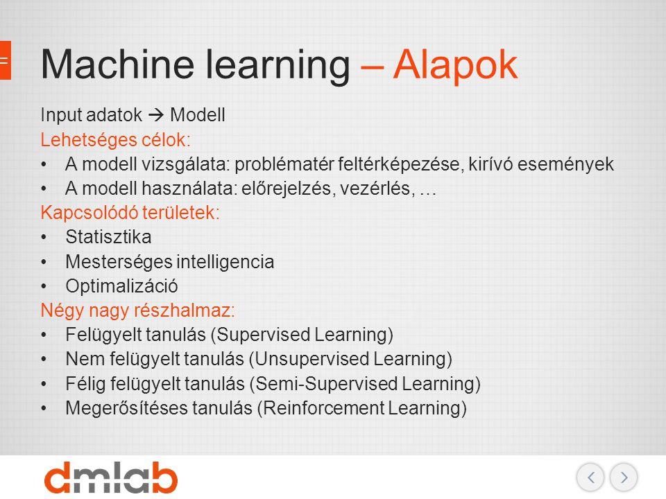 Machine Learning – Felügyelt Tanulás Bevezető … … ………… … … Magyarázó változók X Célváltozó(k) Y Partícionálás Modelltanítás f(X)  Y Tanításra nem használt minta (validáció, fs, …) … … ………… … Ismert a célváltozó ??.