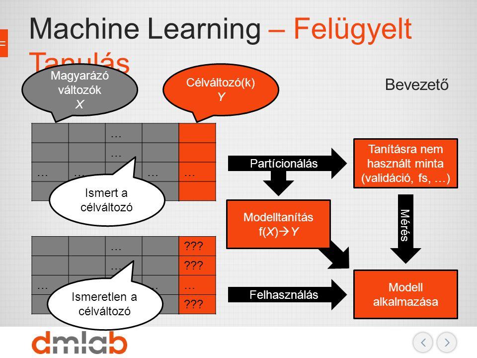 Machine learning – Use case- ek Osztályozás Felügyelt tanulás, a célváltozó kategorikus Regresszió Felügyelt tanulás, a célváltozó folytonos Klaszterezés Nem felügyelt tanulás, cél: homogén csoportokba sorolás Gyakori minták, rendellenes értékek, csalásfelderítés, … Döntéstámogatás, ajánló rendszerek, asszociációs szabályok, … On-line tanulás és akcióválasztás, vezérlés, … (Dimenziócsökkentés, főkomponensanalízis, …) (Statisztikai próbák, rétegzett mintavételezés, …)