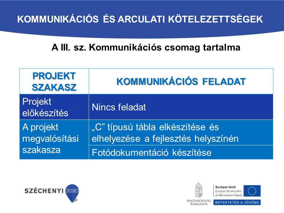 KOMMUNIKÁCIÓS ÉS ARCULATI KÖTELEZETTSÉGEK A III. sz. Kommunikációs csomag tartalma PROJEKT SZAKASZ KOMMUNIKÁCIÓS FELADAT Projekt előkészítés Nincs fel