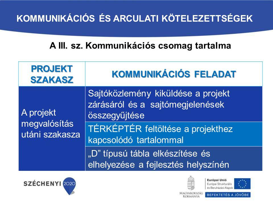 KOMMUNIKÁCIÓS ÉS ARCULATI KÖTELEZETTSÉGEK A III. sz. Kommunikációs csomag tartalma PROJEKT SZAKASZ KOMMUNIKÁCIÓS FELADAT A projekt megvalósítás utáni