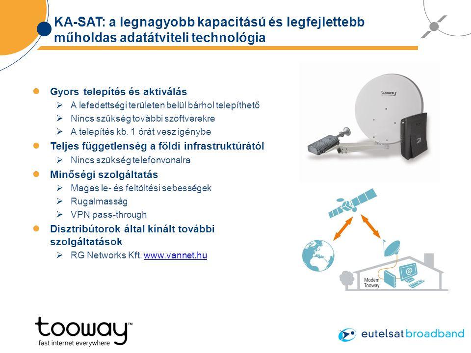 KA-SAT: a legnagyobb kapacitású és legfejlettebb műholdas adatátviteli technológia Gyors telepítés és aktiválás  A lefedettségi területen belül bárhol telepíthető  Nincs szükség további szoftverekre  A telepítés kb.