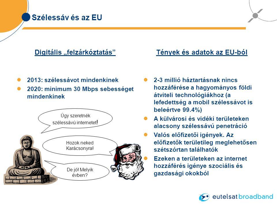 """Szélessáv és az EU Digitális """"felzárkóztatás 2013: szélessávot mindenkinek 2020: minimum 30 Mbps sebességet mindenkinek Tények és adatok az EU-ból 2-3 millió háztartásnak nincs hozzáférése a hagyományos földi átviteli technológiákhoz (a lefedettség a mobil szélessávot is beleértve 99.4%) A külvárosi és vidéki területeken alacsony szélessávú penetráció Valós előfizetői igények."""
