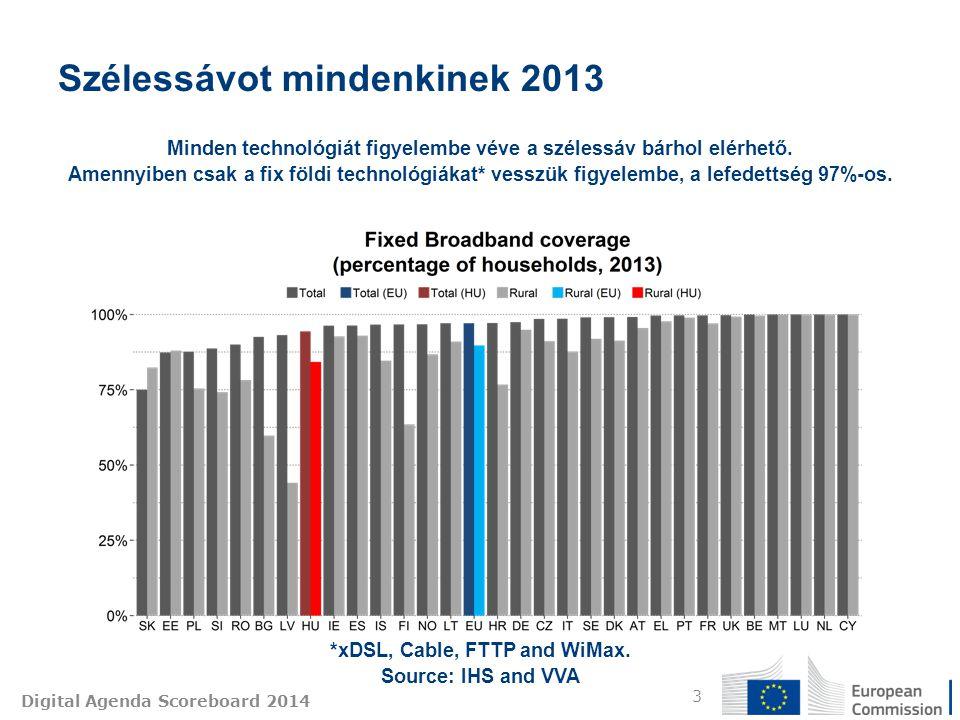 Digital Agenda Scoreboard 2014 3 Szélessávot mindenkinek 2013 Minden technológiát figyelembe véve a szélessáv bárhol elérhető.