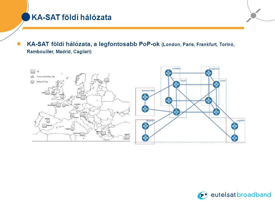 KA-SAT földi hálózata KA-SAT földi hálózata, a legfontosabb PoP-ok (London, Paris, Frankfurt, Torinó, Rambouiller, Madrid, Cagliari)